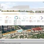 genova smart city park 2